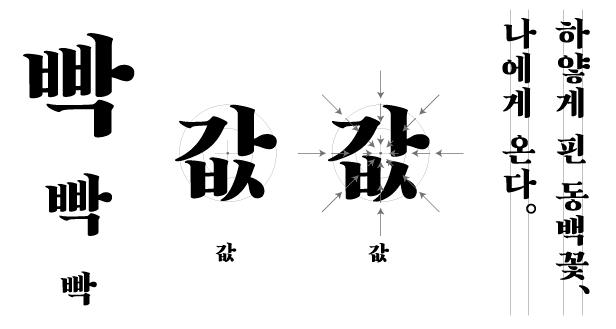 TF_Baram10_바람체의 구조